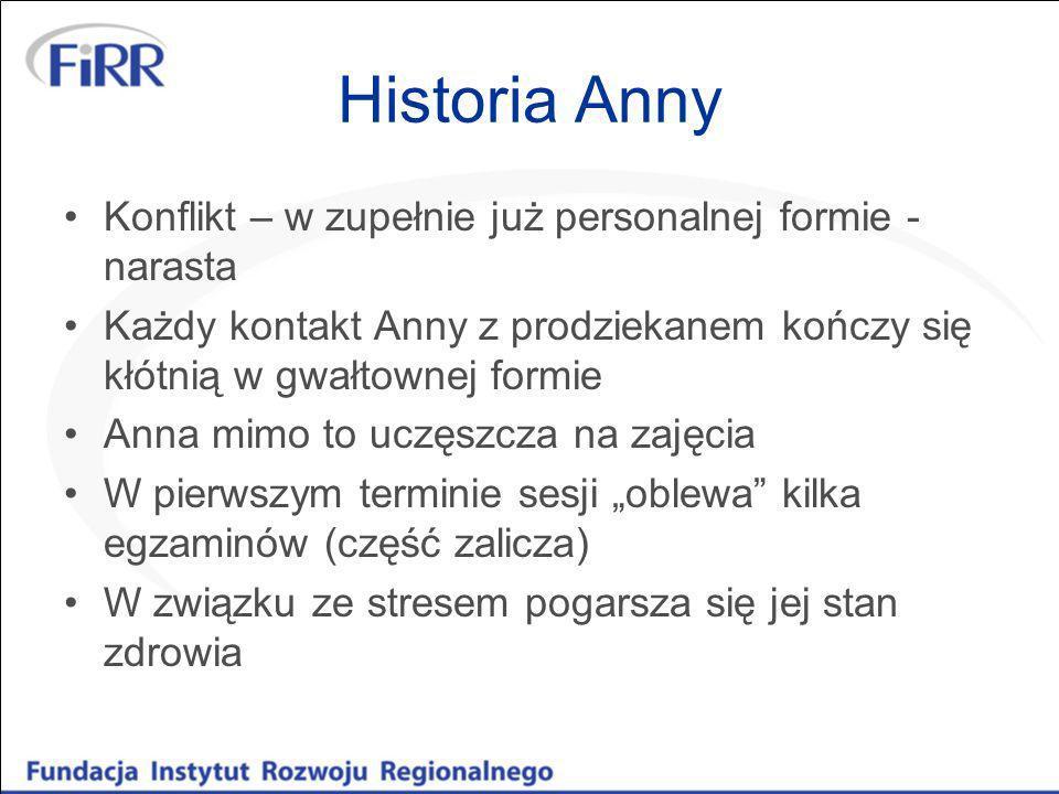 Historia Anny Konflikt – w zupełnie już personalnej formie - narasta Każdy kontakt Anny z prodziekanem kończy się kłótnią w gwałtownej formie Anna mim