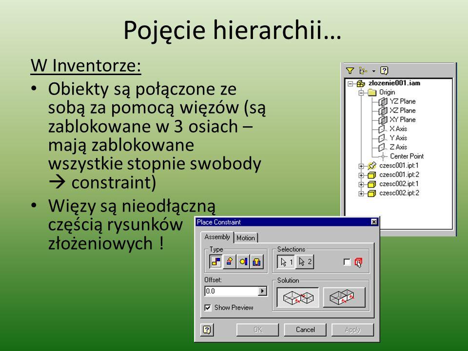 Pojęcie hierarchii… W Inventorze: Obiekty są połączone ze sobą za pomocą więzów (są zablokowane w 3 osiach – mają zablokowane wszystkie stopnie swobod