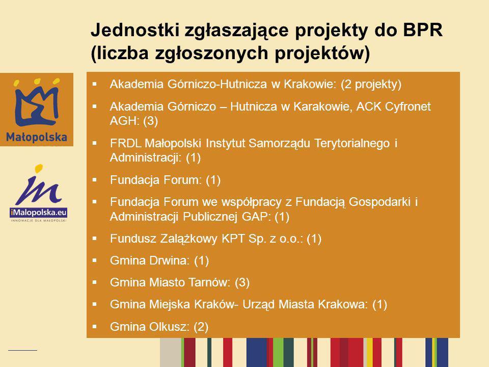 Jednostki zgłaszające projekty do BPR (liczba zgłoszonych projektów) Akademia Górniczo-Hutnicza w Krakowie: (2 projekty) Akademia Górniczo – Hutnicza