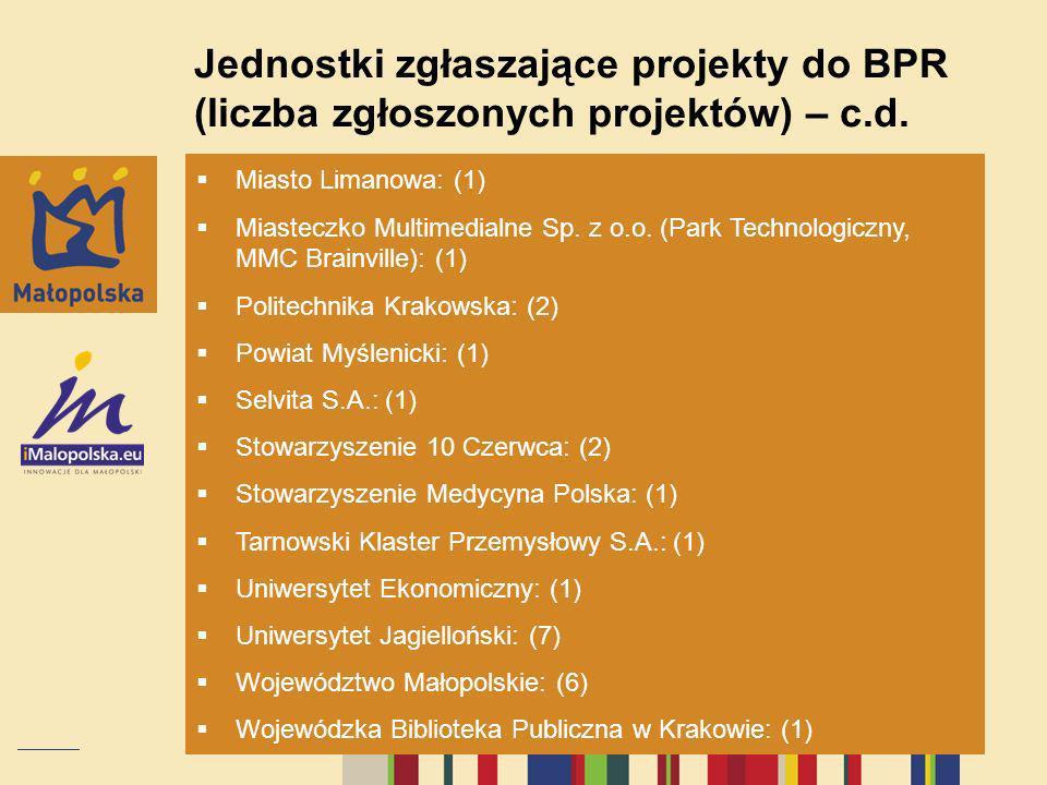 Jednostki zgłaszające projekty do BPR (liczba zgłoszonych projektów) – c.d. Miasto Limanowa: (1) Miasteczko Multimedialne Sp. z o.o. (Park Technologic
