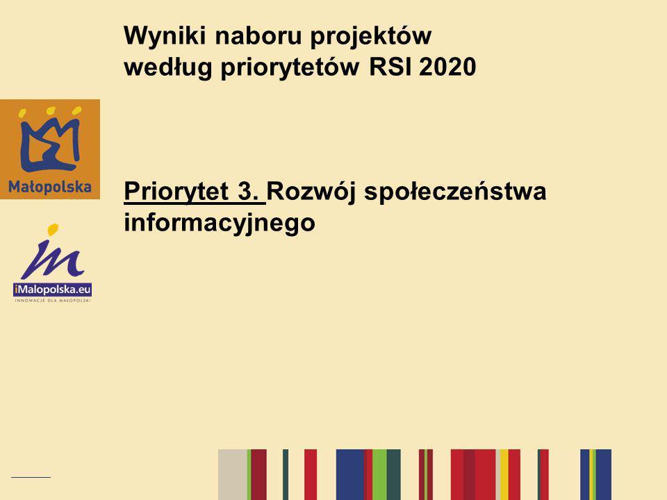 Wyniki naboru projektów według priorytetów RSI 2020 Priorytet 3. Rozwój społeczeństwa informacyjnego