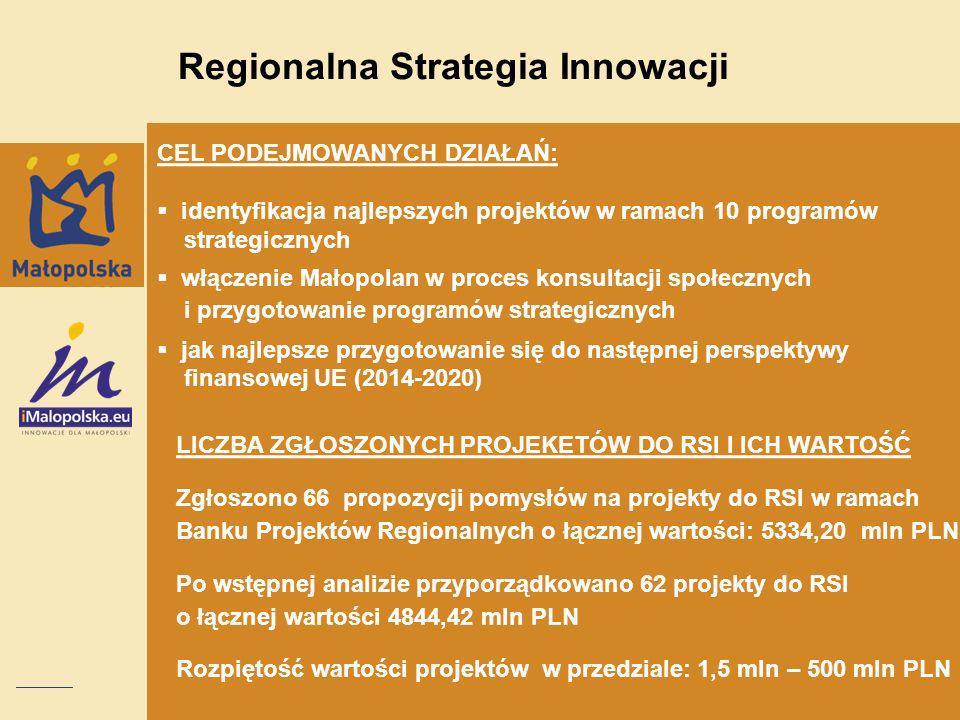 Regionalna Strategia Innowacji CEL PODEJMOWANYCH DZIAŁAŃ: identyfikacja najlepszych projektów w ramach 10 programów strategicznych włączenie Małopolan