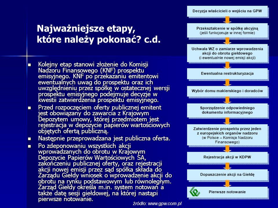 Kolejny etap stanowi złożenie do Komisji Nadzoru Finansowego (KNF) prospektu emisyjnego. KNF po przekazaniu emitentowi ewentualnych uwag do prospektu