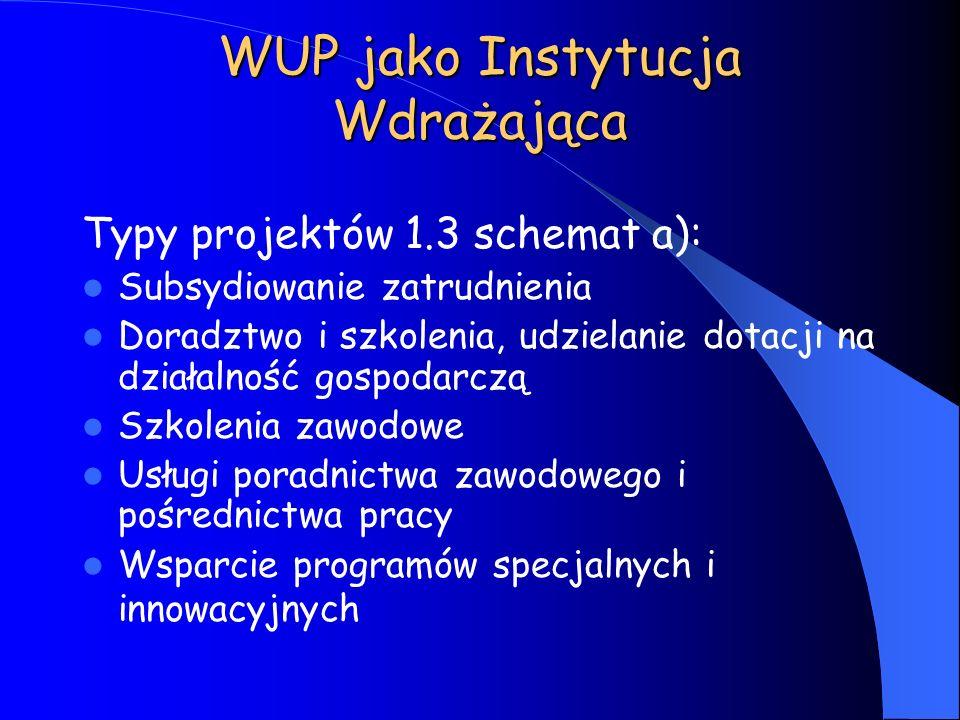 WUP jako Instytucja Wdrażająca Typy projektów 1.3 schemat a): Subsydiowanie zatrudnienia Doradztwo i szkolenia, udzielanie dotacji na działalność gosp