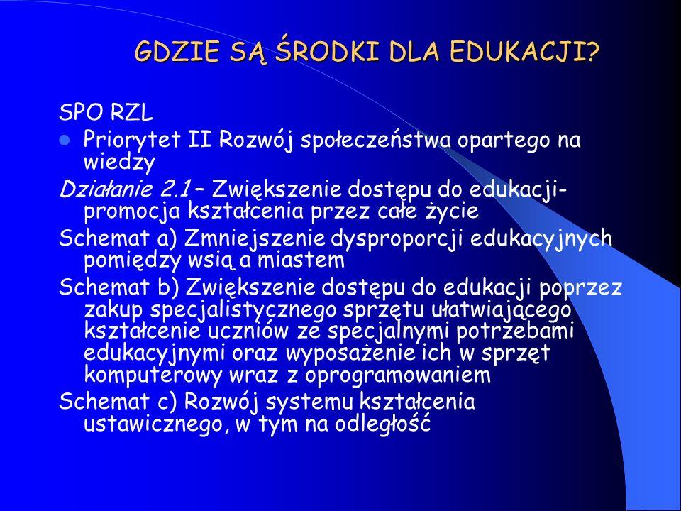 GDZIE SĄ ŚRODKI DLA EDUKACJI? SPO RZL Priorytet II Rozwój społeczeństwa opartego na wiedzy Działanie 2.1 – Zwiększenie dostępu do edukacji- promocja k