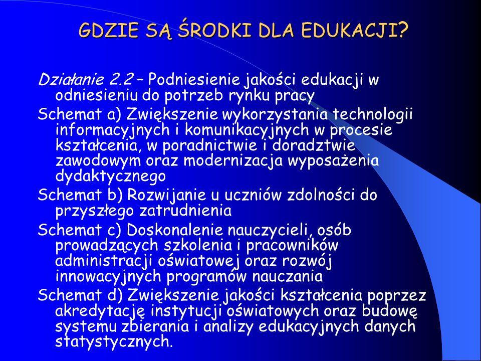 GDZIE SĄ ŚRODKI DLA EDUKACJI ? Działanie 2.2 – Podniesienie jakości edukacji w odniesieniu do potrzeb rynku pracy Schemat a) Zwiększenie wykorzystania