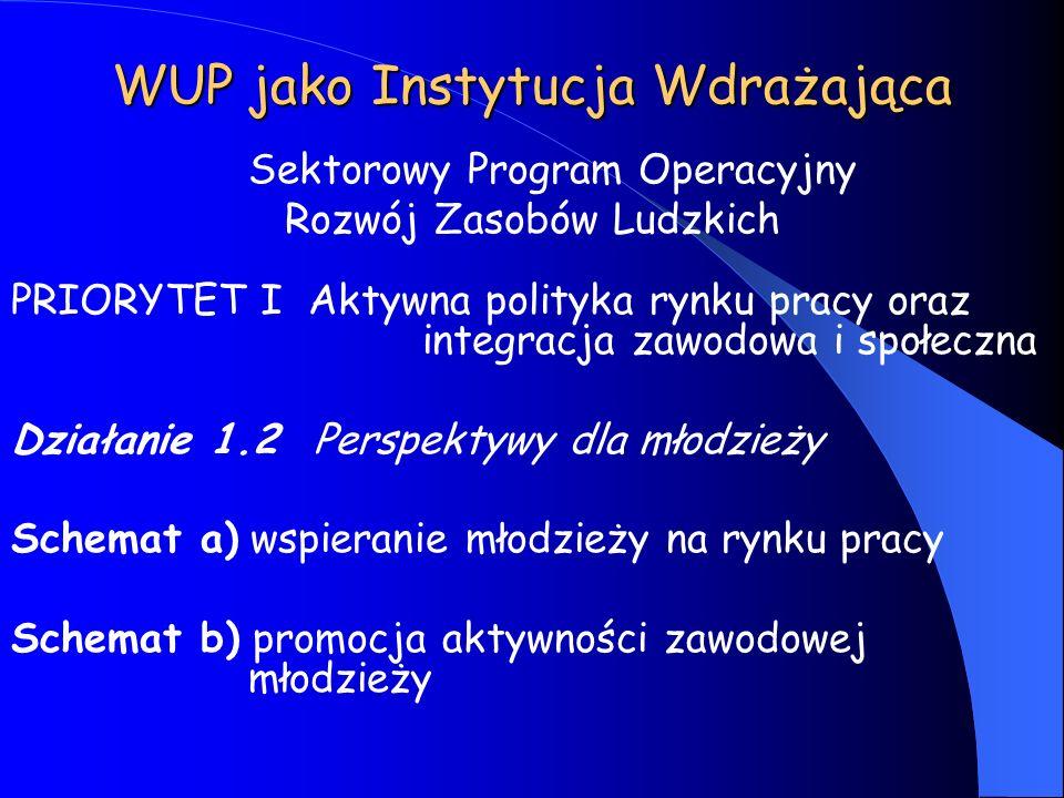 WUP jako Instytucja Wdrażająca Sektorowy Program Operacyjny Rozwój Zasobów Ludzkich PRIORYTET I Aktywna polityka rynku pracy oraz integracja zawodowa
