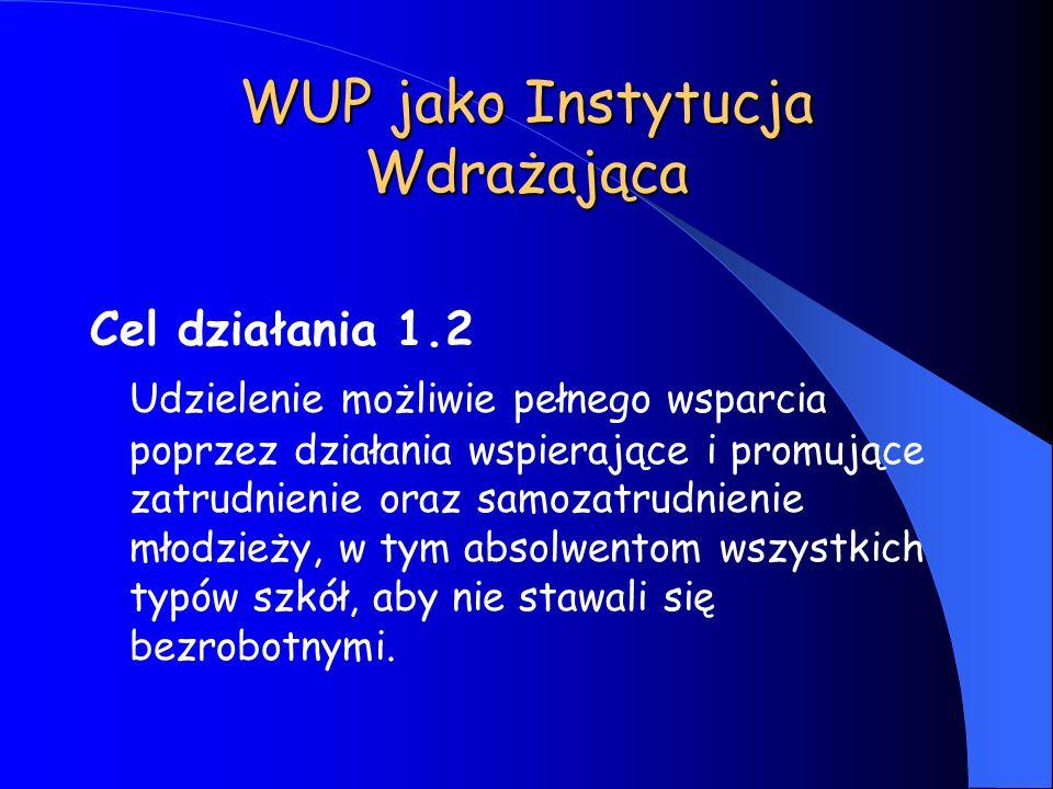 WUP jako Instytucja Wdrażająca Cel działania 1.2 Udzielenie możliwie pełnego wsparcia poprzez działania wspierające i promujące zatrudnienie oraz samo