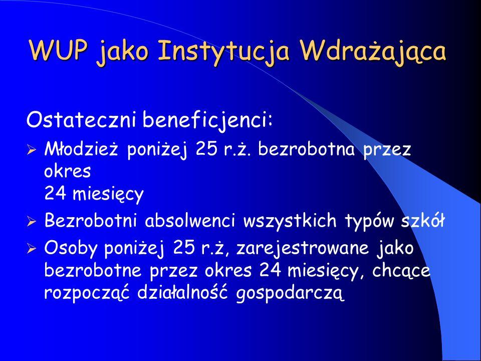 WUP jako Instytucja Wdrażająca Ostateczni beneficjenci: Młodzież poniżej 25 r.ż. bezrobotna przez okres 24 miesięcy Bezrobotni absolwenci wszystkich t