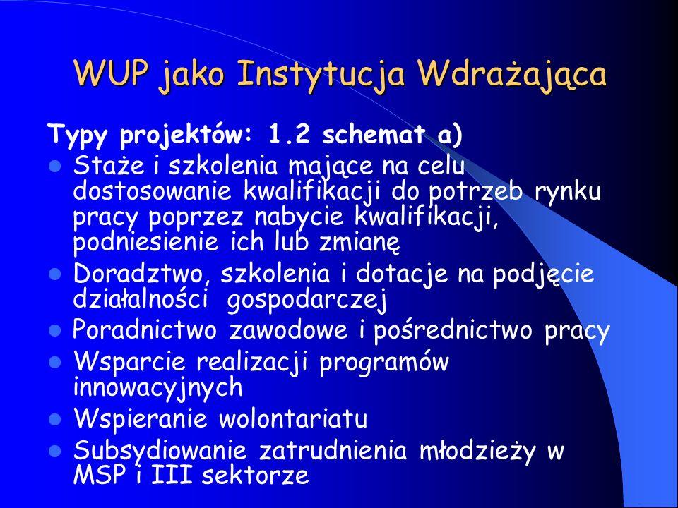 WUP jako Instytucja Wdrażająca Typy projektów: 1.2 schemat a) Staże i szkolenia mające na celu dostosowanie kwalifikacji do potrzeb rynku pracy poprze