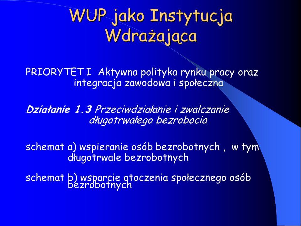 WUP jako Instytucja Wdrażająca PRIORYTET I Aktywna polityka rynku pracy oraz integracja zawodowa i społeczna Działanie 1.3 Przeciwdziałanie i zwalczan
