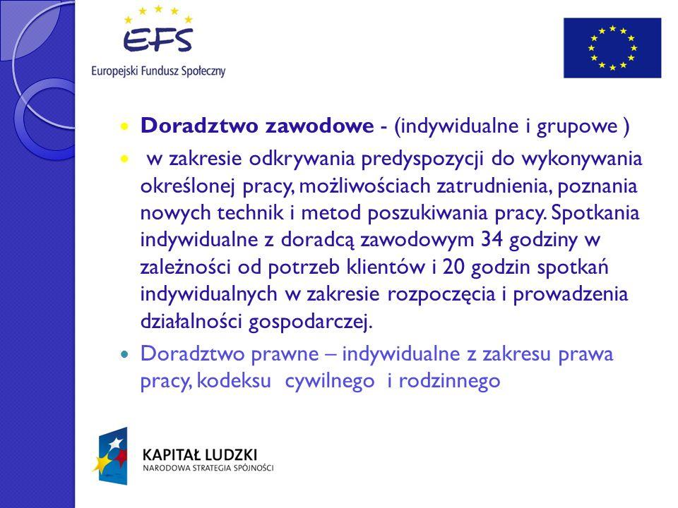 Miejski Ośrodek Pomocy Społecznej w Łomży ul.