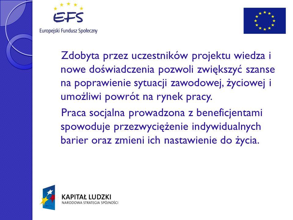 Miejski Ośrodek Pomocy Społecznej w Łomży ul. Dworna 23b, 18-400 Łomża