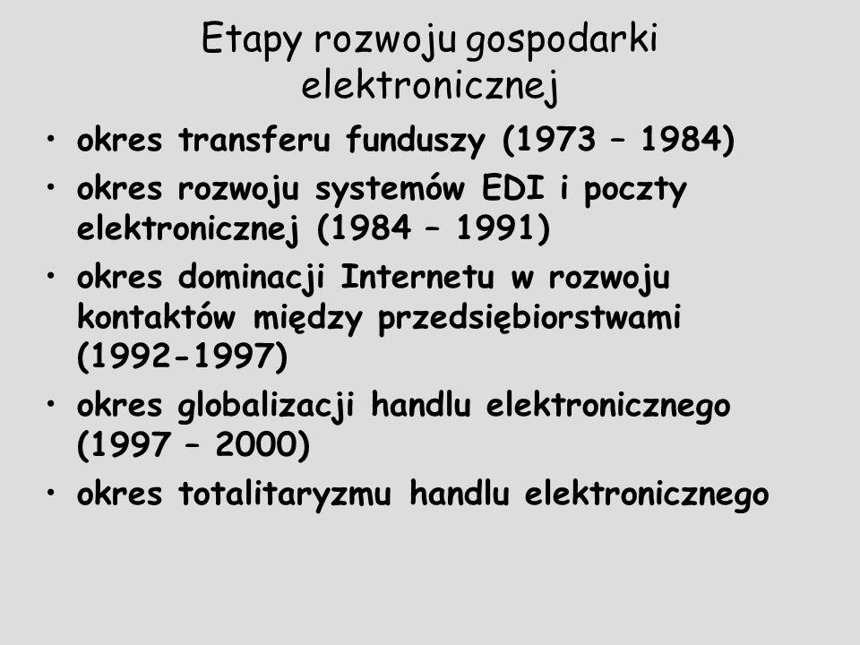 Etapy rozwoju gospodarki elektronicznej okres transferu funduszy (1973 – 1984) okres rozwoju systemów EDI i poczty elektronicznej (1984 – 1991) okres