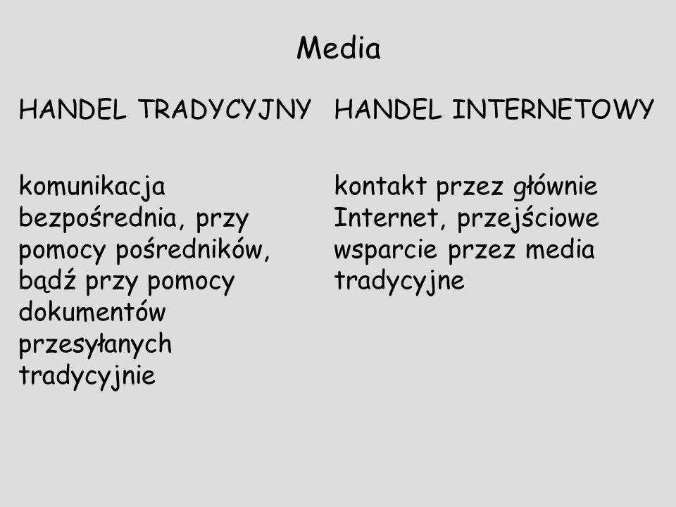 Media HANDEL TRADYCYJNY komunikacja bezpośrednia, przy pomocy pośredników, bądź przy pomocy dokumentów przesyłanych tradycyjnie HANDEL INTERNETOWY kon