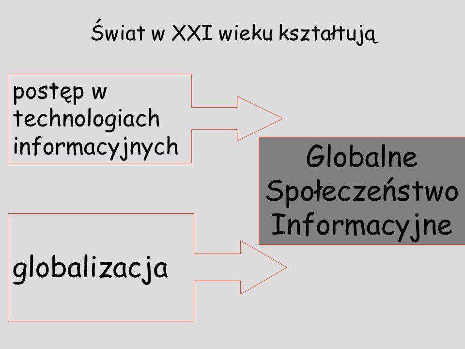 Geneza społeczeństwa informacyjnego lata 60.