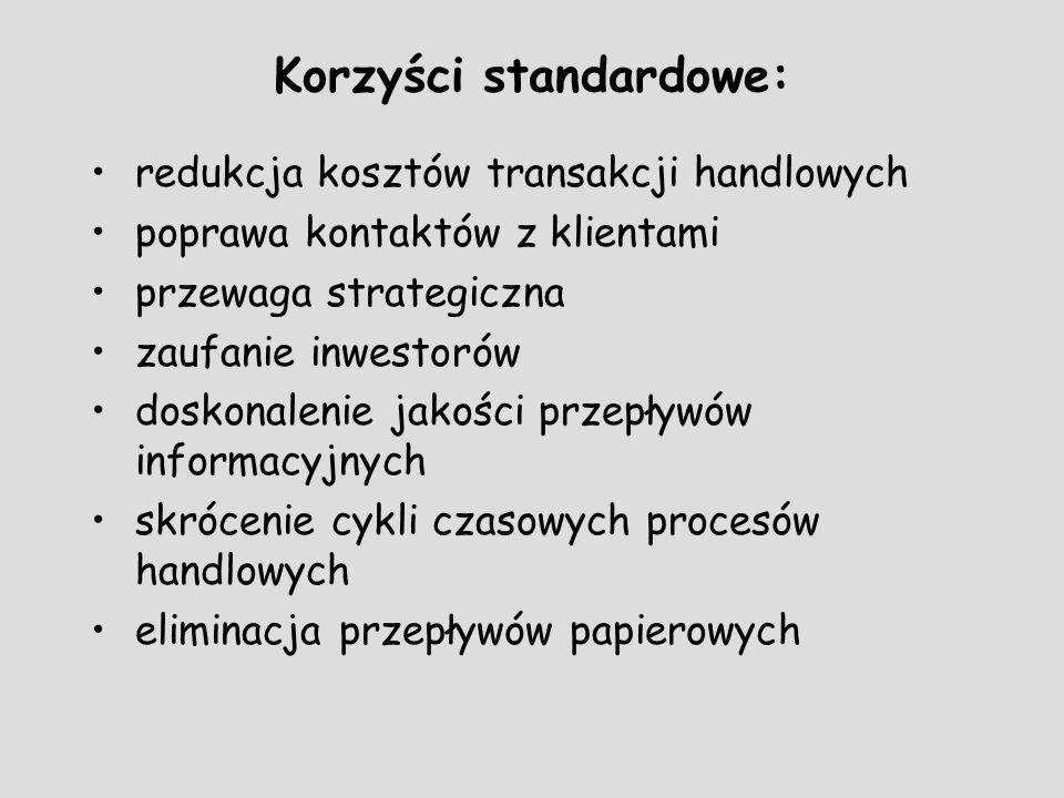 Korzyści standardowe: redukcja kosztów transakcji handlowych poprawa kontaktów z klientami przewaga strategiczna zaufanie inwestorów doskonalenie jako