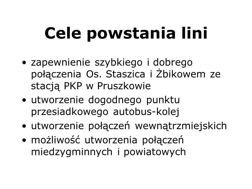 Cele powstania lini zapewnienie szybkiego i dobrego połączenia Os. Staszica i Żbikowem ze stacją PKP w Pruszkowie utworzenie dogodnego punktu przesiad