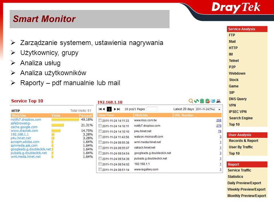 Smart Monitor Zarządzanie systemem, ustawienia nagrywania Użytkownicy, grupy Analiza usług Analiza użytkowników Raporty – pdf manualnie lub mail