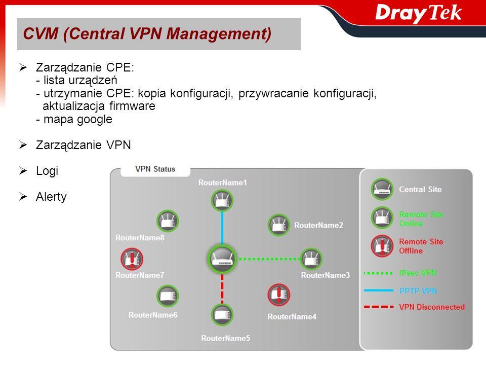 CVM (Central VPN Management) Zarządzanie CPE: - lista urządzeń - utrzymanie CPE: kopia konfiguracji, przywracanie konfiguracji, aktualizacja firmware