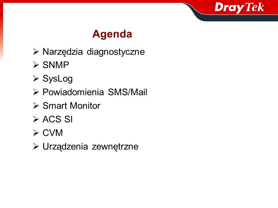 Agenda Narzędzia diagnostyczne SNMP SysLog Powiadomienia SMS/Mail Smart Monitor ACS SI CVM Urządzenia zewnętrzne