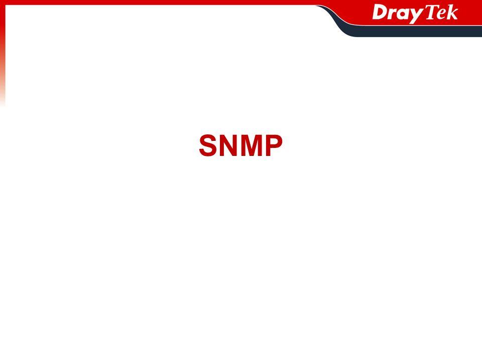 SNMP v2 SNMP v3 Baza danych MIB-II