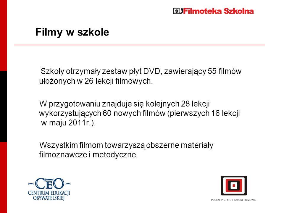 Funkcjonalności nowej platformy Dostęp do wszystkich filmów z Filmoteki Szkolnej I i II Możliwość wykopiowania scen, kadrów i ścieżki dźwiękowej Udostępnienie filmów uczniom Tworzenie indywidualnych katalogów z materiałami (scenariusze lekcji + wykopiowane fragmenty)