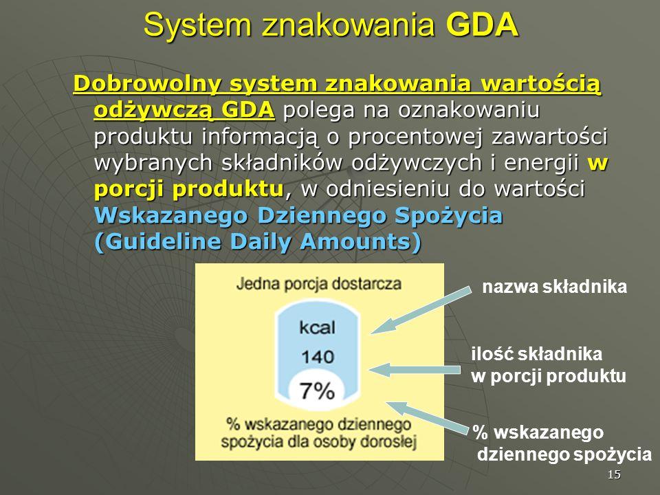 15 System znakowania GDA Dobrowolny system znakowania wartością odżywczą GDA polega na oznakowaniu produktu informacją o procentowej zawartości wybran