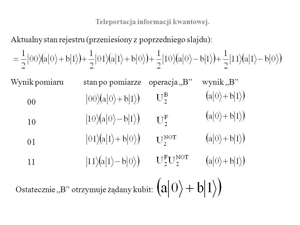 Teleportacja informacji kwantowej. Aktualny stan rejestru (przeniesiony z poprzedniego slajdu): 4. A przeprowadza pomiar rzutowy stanu swoich dwóch ku