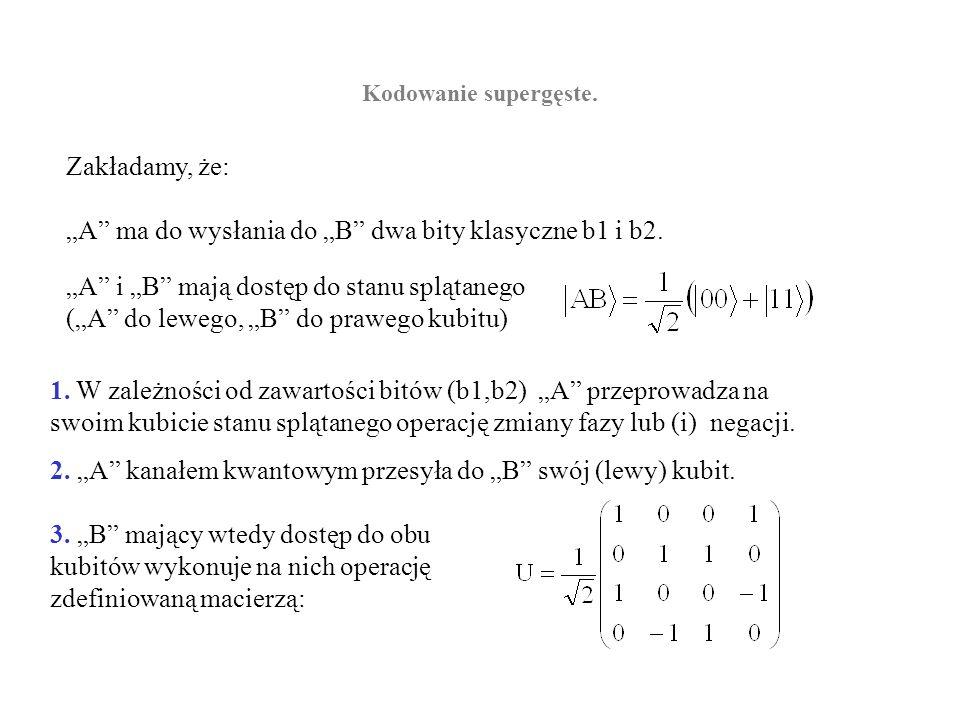 Kodowanie supergęste. Zakładamy, że: A ma do wysłania do B dwa bity klasyczne b1 i b2. A i B mają dostęp do stanu splątanego (A do lewego, B do praweg