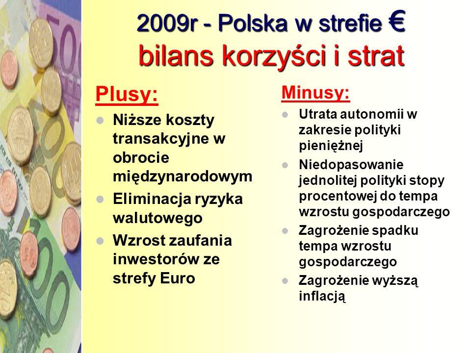Rozczarowanie Euro-entuzjastów