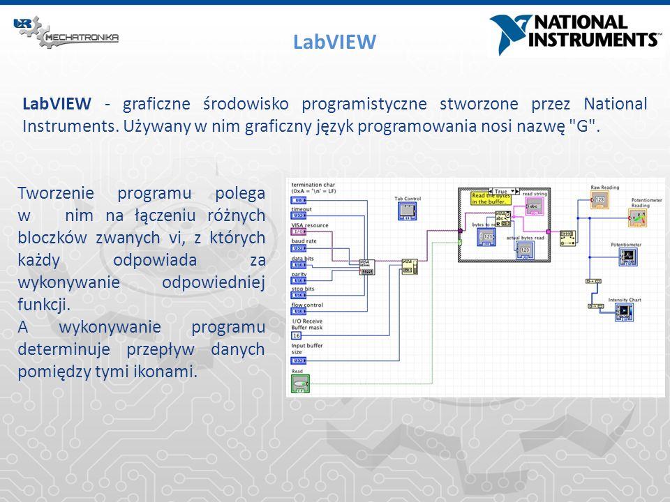 LabVIEW LabVIEW - graficzne środowisko programistyczne stworzone przez National Instruments. Używany w nim graficzny język programowania nosi nazwę