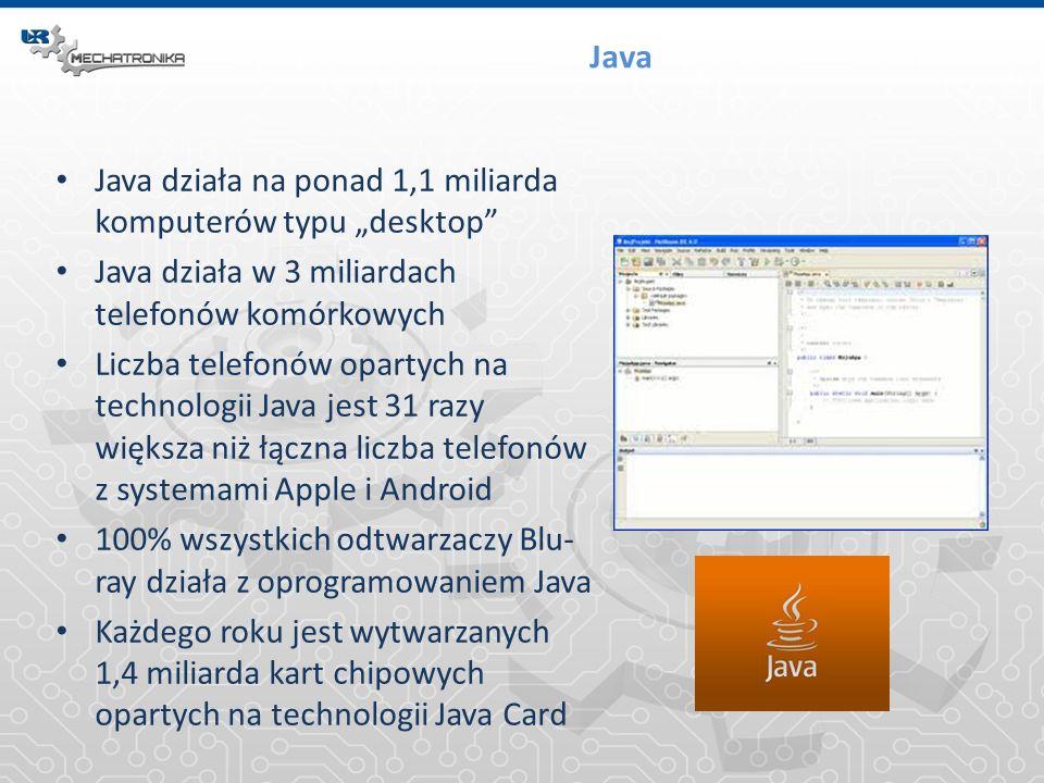 Java Java działa na ponad 1,1 miliarda komputerów typu desktop Java działa w 3 miliardach telefonów komórkowych Liczba telefonów opartych na technolog