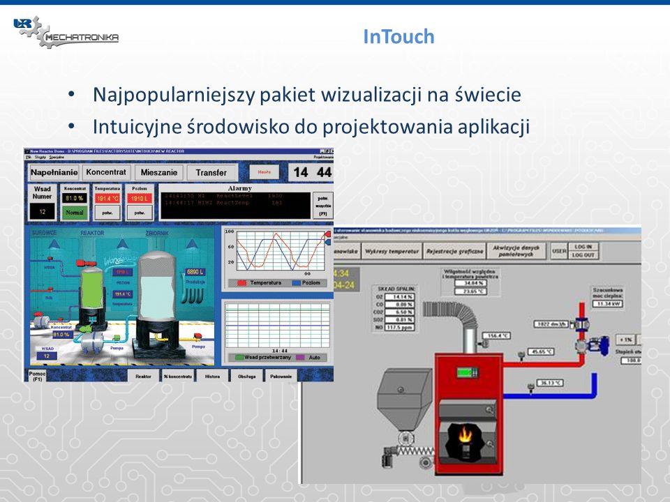 InTouch Najpopularniejszy pakiet wizualizacji na świecie Intuicyjne środowisko do projektowania aplikacji