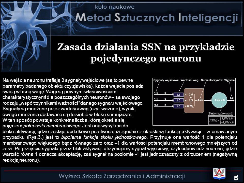 Zasada działania SSN na przykładzie pojedynczego neuronu Na wejścia neuronu trafiają 3 sygnały wejściowe (są to pewne parametry badanego obiektu czy z