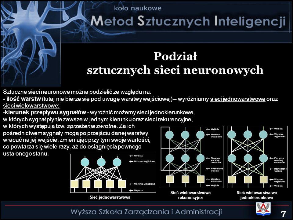 Proces uczenia sztucznych sieci neuronowych Metoda z nauczycielem Nauczyciel podaje: - wzorcowe obiekty na wejściu; - oczekiwane wartości na wyjściu; Sieć: - uczy się wzorców na pamięć oraz nabywa zdolność uogólniania wiedzy (rozpoznawanie podobnych obiektów); - zmienia wartości wag w celu dopasowania swojego działania do wzorców (nauczonych wyników).