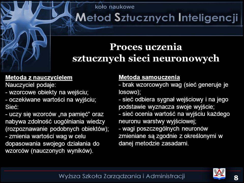 Proces uczenia sztucznych sieci neuronowych Metoda z nauczycielem Nauczyciel podaje: - wzorcowe obiekty na wejściu; - oczekiwane wartości na wyjściu;