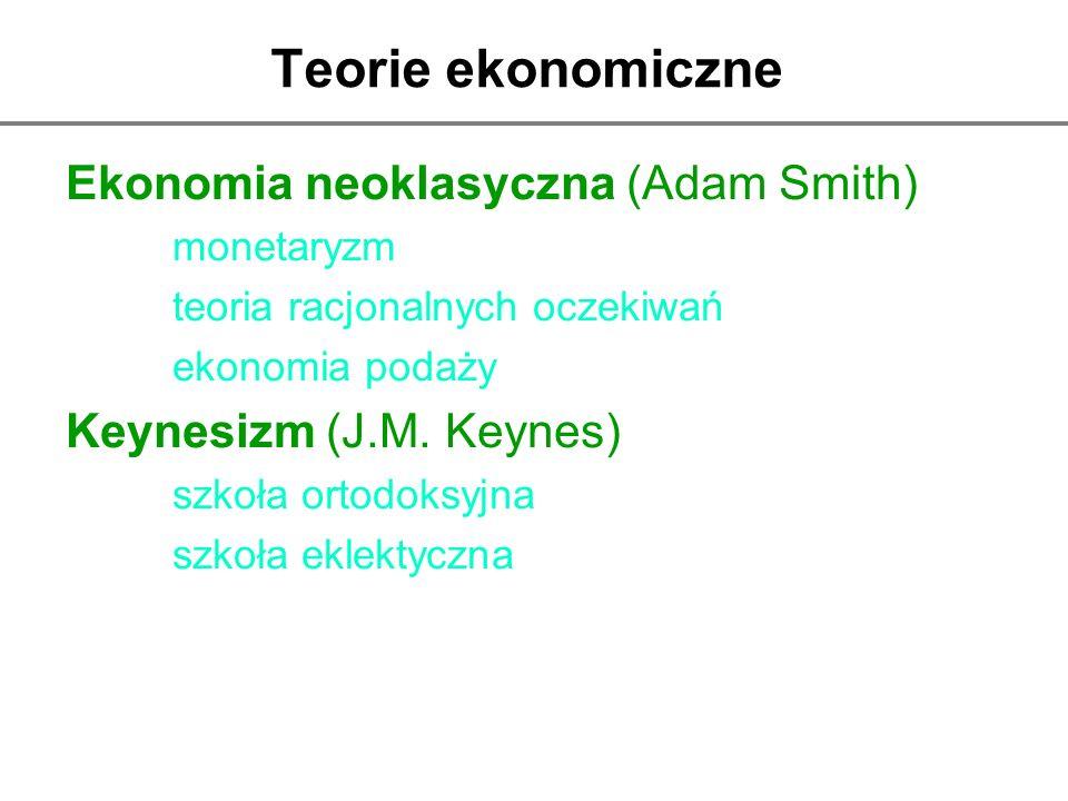 Teorie ekonomiczne Ekonomia neoklasyczna (Adam Smith) monetaryzm teoria racjonalnych oczekiwań ekonomia podaży Keynesizm (J.M. Keynes) szkoła ortodoks