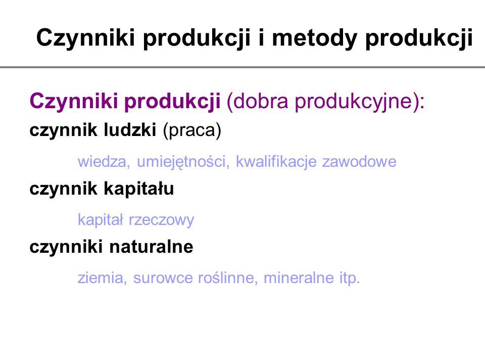Czynniki produkcji i metody produkcji Czynniki produkcji (dobra produkcyjne): czynnik ludzki (praca) wiedza, umiejętności, kwalifikacje zawodowe czynn