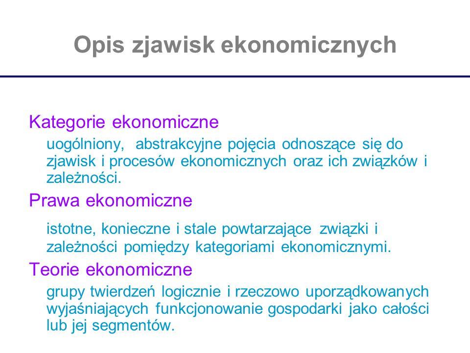 Opis zjawisk ekonomicznych Kategorie ekonomiczne uogólniony, abstrakcyjne pojęcia odnoszące się do zjawisk i procesów ekonomicznych oraz ich związków
