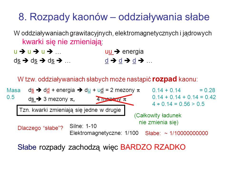 8. Rozpady kaonów – oddziaływania słabe W oddziaływaniach grawitacyjnych, elektromagnetycznych i jądrowych kwarki się nie zmieniają : u u u …uu energi