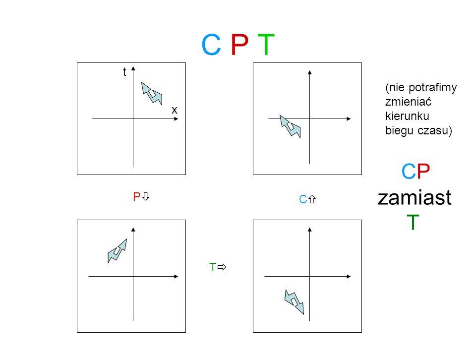C P TC P T P T C CP zamiast T x t (nie potrafimy zmieniać kierunku biegu czasu)