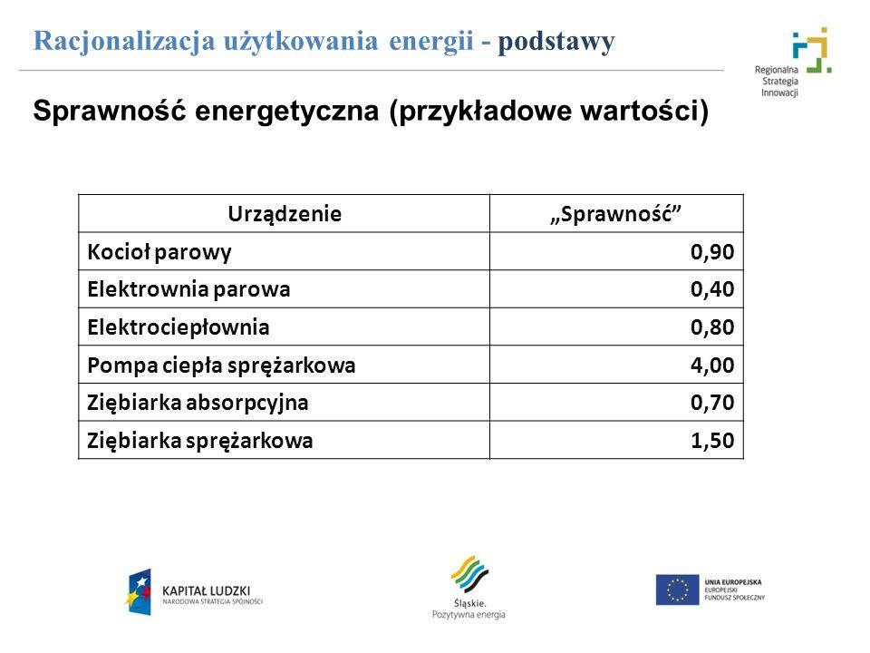Racjonalizacja użytkowania energii - podstawy Sprawność energetyczna (przykładowe wartości) UrządzenieSprawność Kocioł parowy0,90 Elektrownia parowa0,