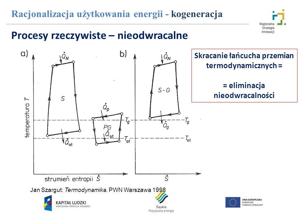 Procesy rzeczywiste – nieodwracalne Skracanie łańcucha przemian termodynamicznych = = eliminacja nieodwracalności Racjonalizacja użytkowania energii -
