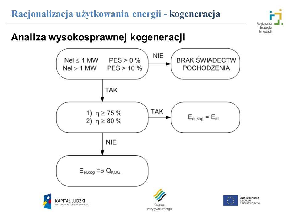 Analiza wysokosprawnej kogeneracji Racjonalizacja użytkowania energii - kogeneracja