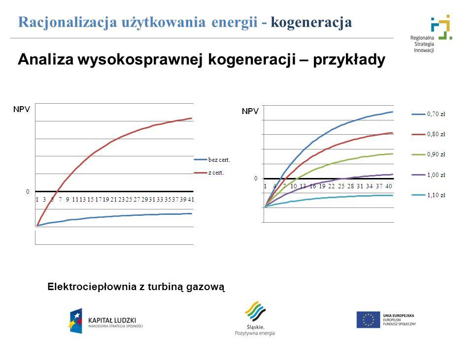 Racjonalizacja użytkowania energii - kogeneracja Elektrociepłownia z turbiną gazową Analiza wysokosprawnej kogeneracji – przykłady