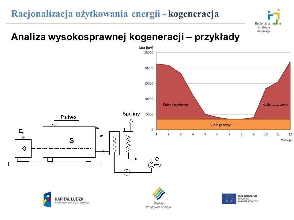 Racjonalizacja użytkowania energii - kogeneracja Analiza wysokosprawnej kogeneracji – przykłady