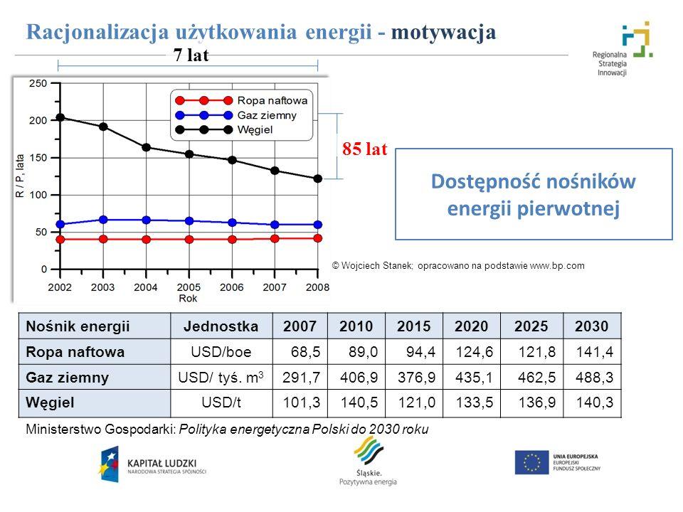 Racjonalizacja użytkowania energii - motywacja 7 lat 85 lat © Wojciech Stanek; opracowano na podstawie www.bp.com Nośnik energiiJednostka2007201020152
