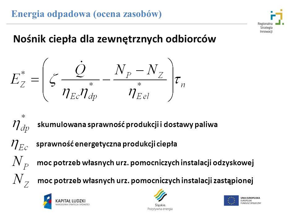 skumulowana sprawność produkcji i dostawy paliwa sprawność energetyczna produkcji ciepła moc potrzeb własnych urz. pomocniczych instalacji odzyskowej