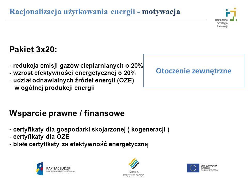 Racjonalizacja użytkowania energii - motywacja Otoczenie zewnętrzne Pakiet 3x20: - redukcja emisji gazów cieplarnianych o 20% - wzrost efektywności en